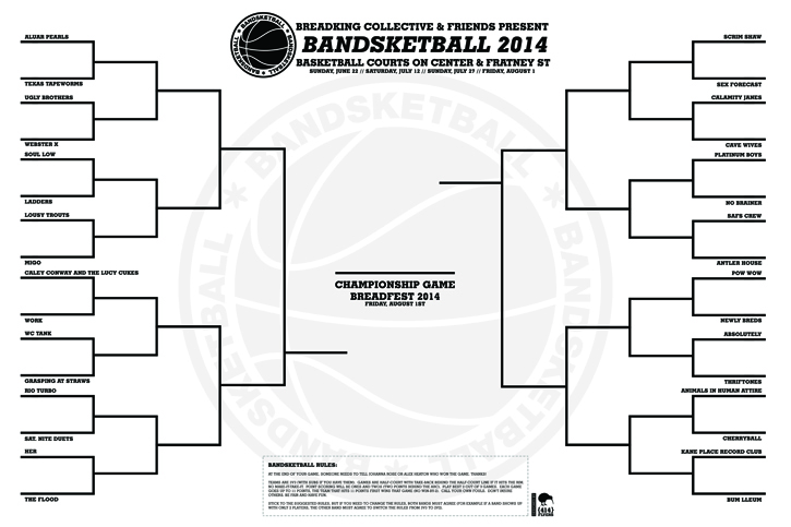 Bandsketball_Bracket_2014_Final(3) copy
