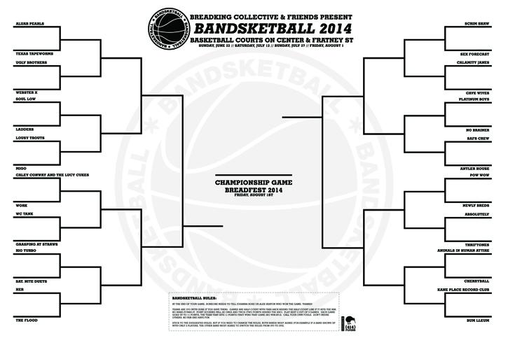 Bandsketball_Bracket_2014_Final(3) copy